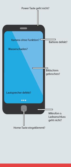 Wir Reparieren Ihr Telefon - iPhone Smartphone Reparatur